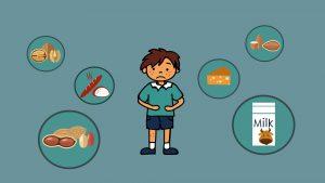 Осем алергени и техните заместители