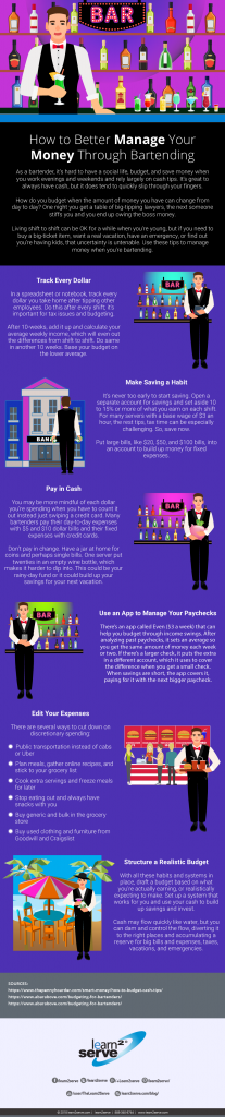 Как по-добре да управлявате парите си, когато работите като барман